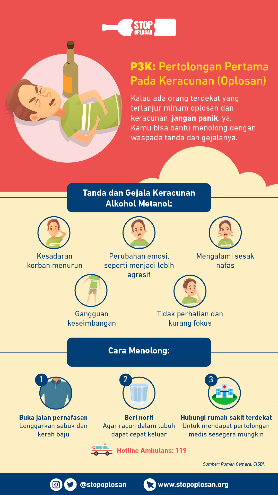 infografis stop oplosan-01